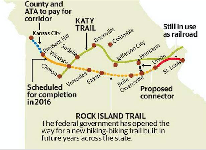 Missouri Trail Connections (via KC Star)